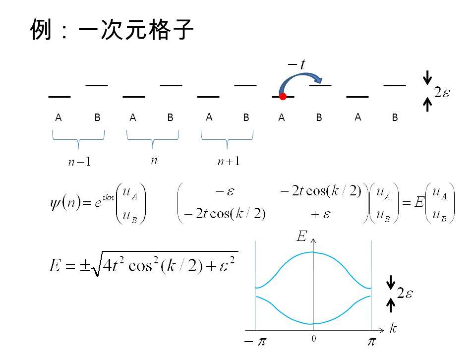 例:一次元格子 A B A B A B A B A B