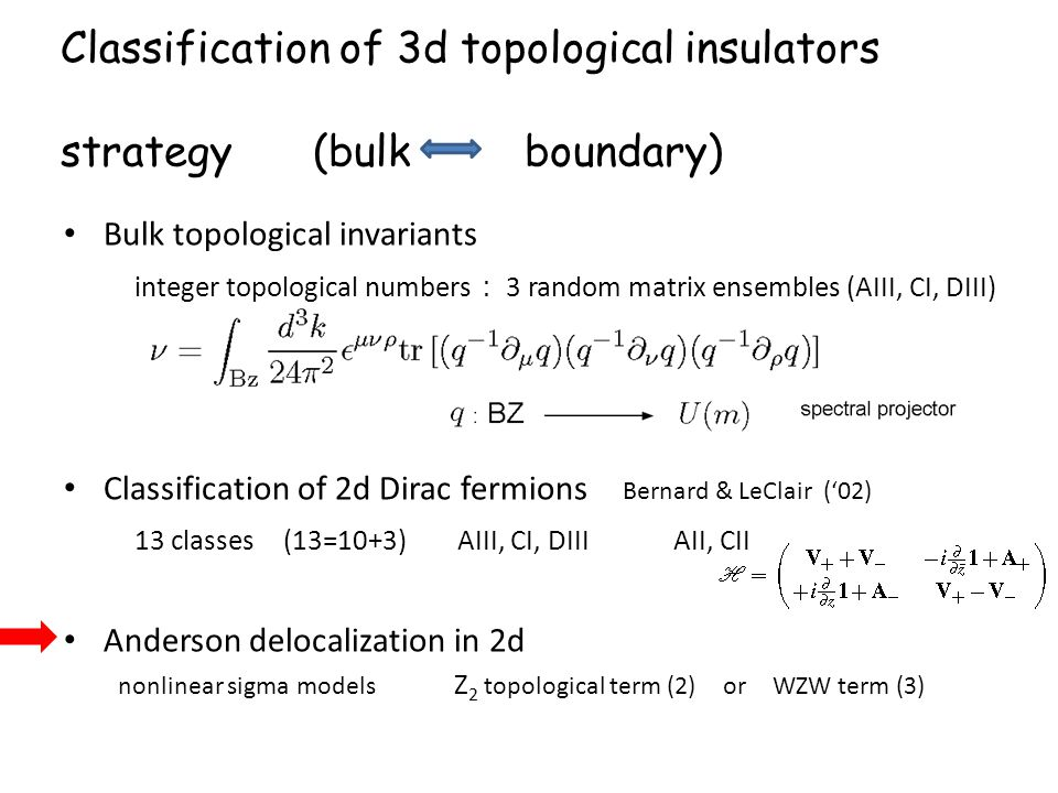 Classification of 3d topological insulators strategy (bulk boundary)