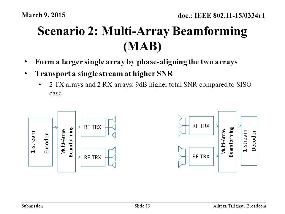 Scenario 2: Multi-Array Beamforming (MAB)