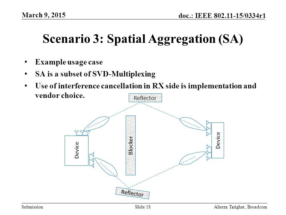 Scenario 3: Spatial Aggregation (SA)