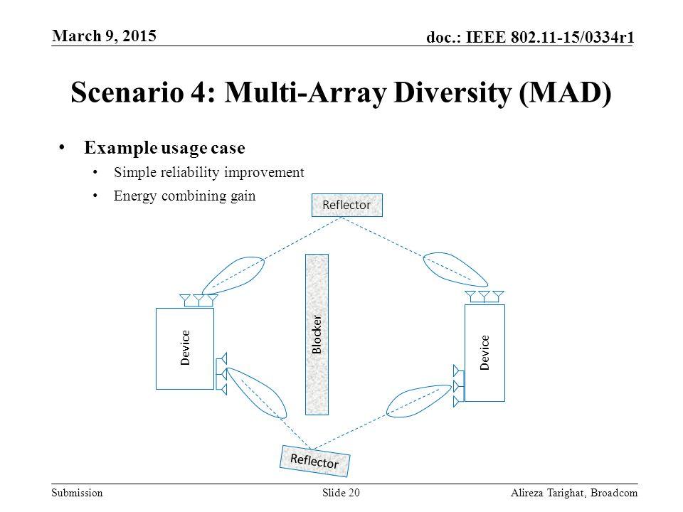 Scenario 4: Multi-Array Diversity (MAD)