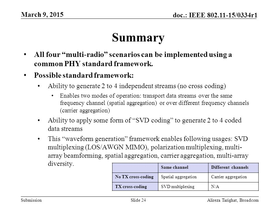 March 9, 2015 Summary. All four multi-radio scenarios can be implemented using a common PHY standard framework.