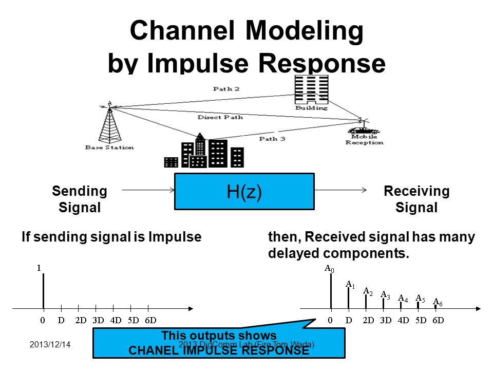 Channel Modeling by Impulse Response
