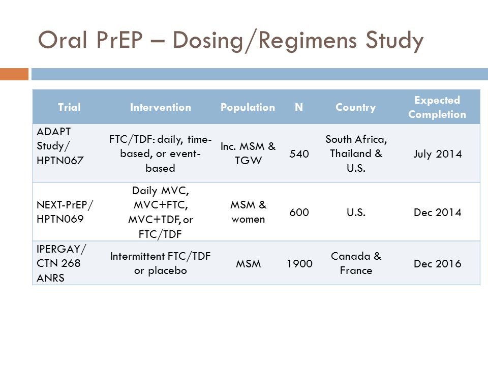Oral PrEP – Dosing/Regimens Study
