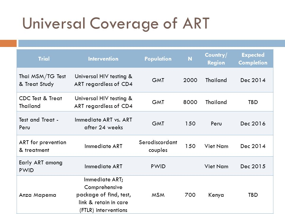 Universal Coverage of ART