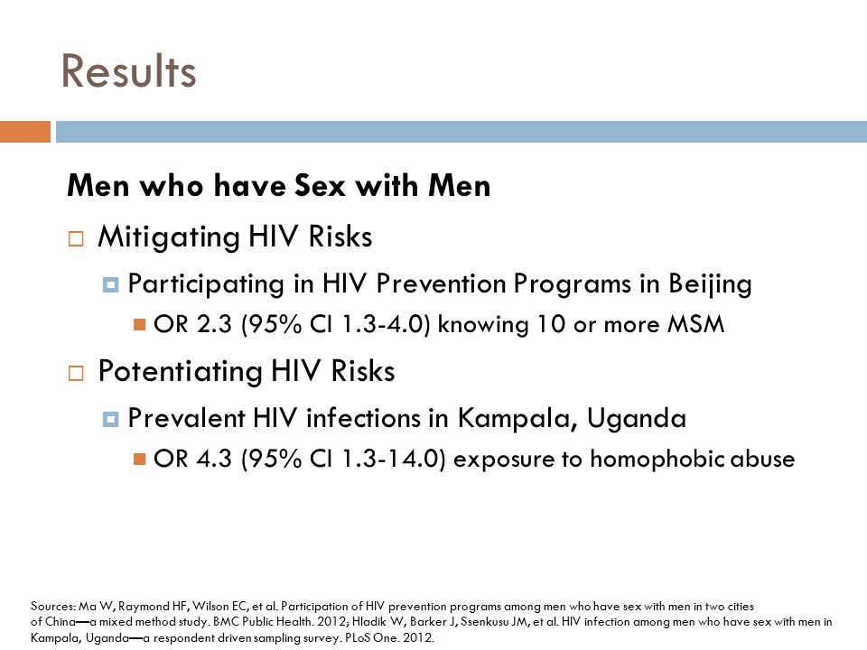 Results Men who have Sex with Men Mitigating HIV Risks