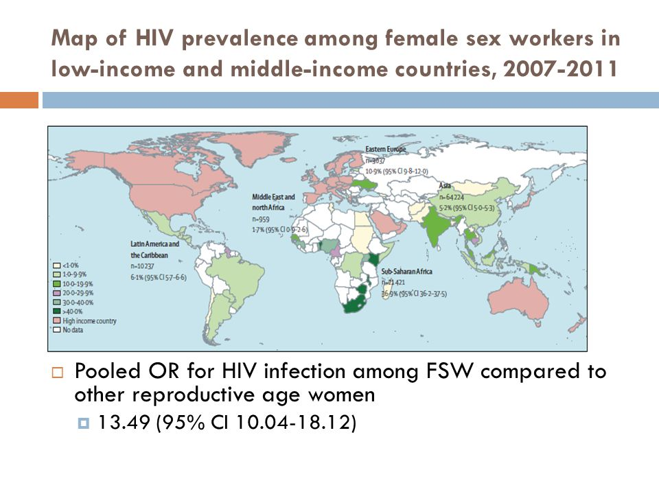 Map of HIV prevalence among female sex workers in low-income and middle-income countries, 2007-2011