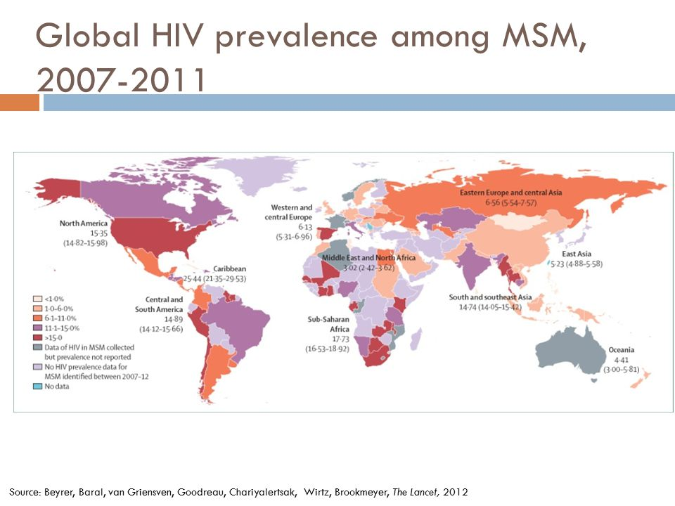 Global HIV prevalence among MSM, 2007-2011
