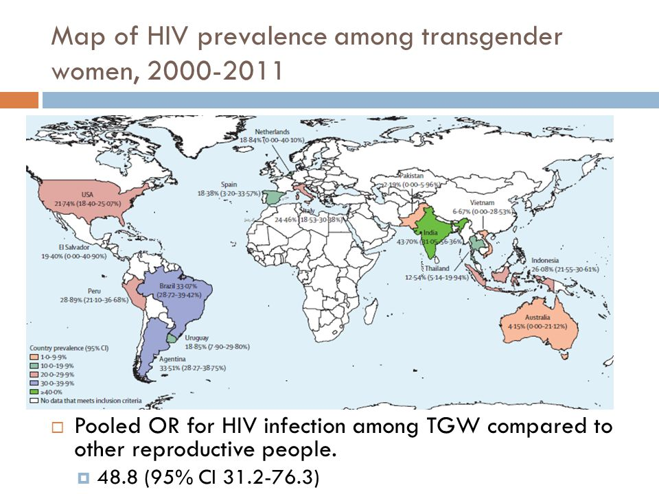 Map of HIV prevalence among transgender women, 2000-2011