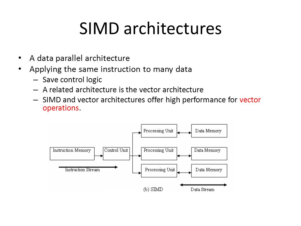 SIMD architectures A data parallel architecture