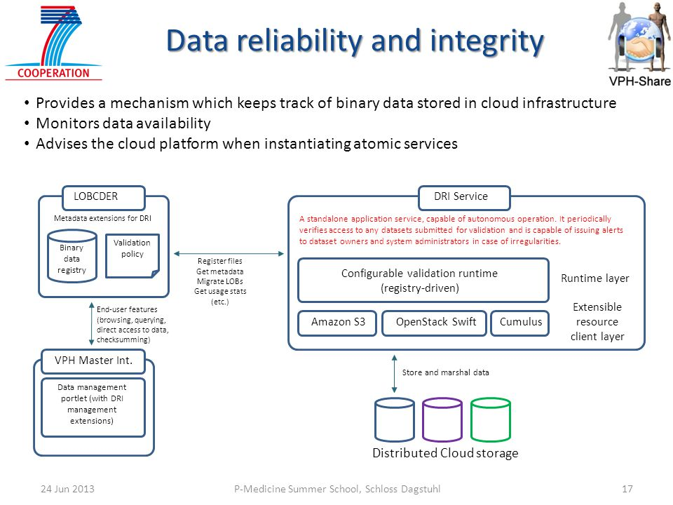 Data reliability and integrity