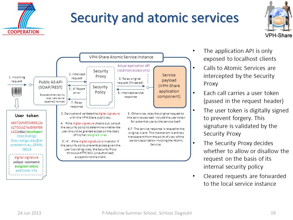 Security and atomic services