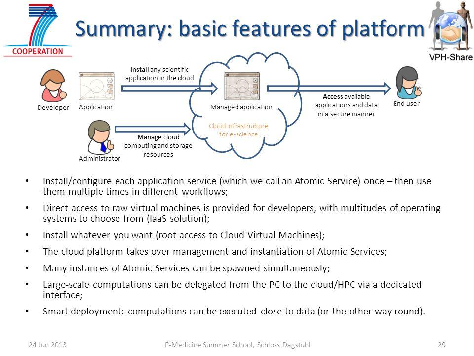 Summary: basic features of platform