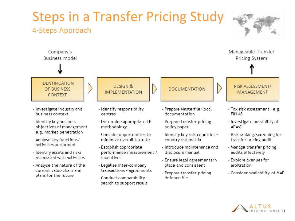 Steps in a Transfer Pricing Study 4-Steps Approach