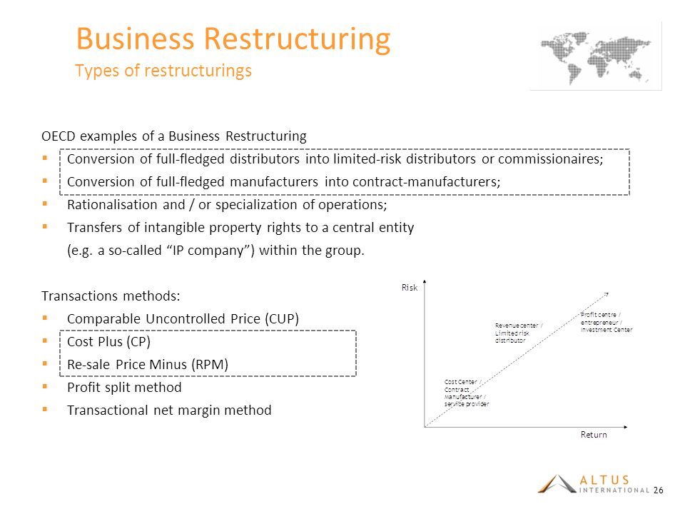 Business Restructuring Types of restructurings