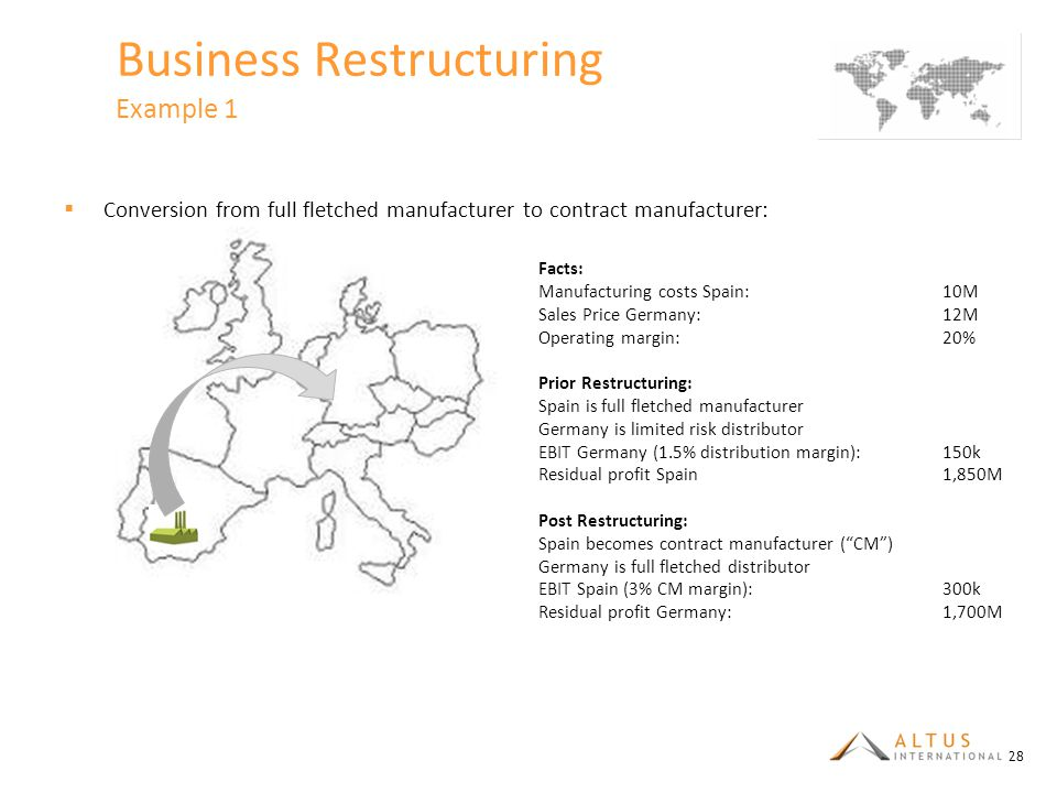 Business Restructuring Example 1