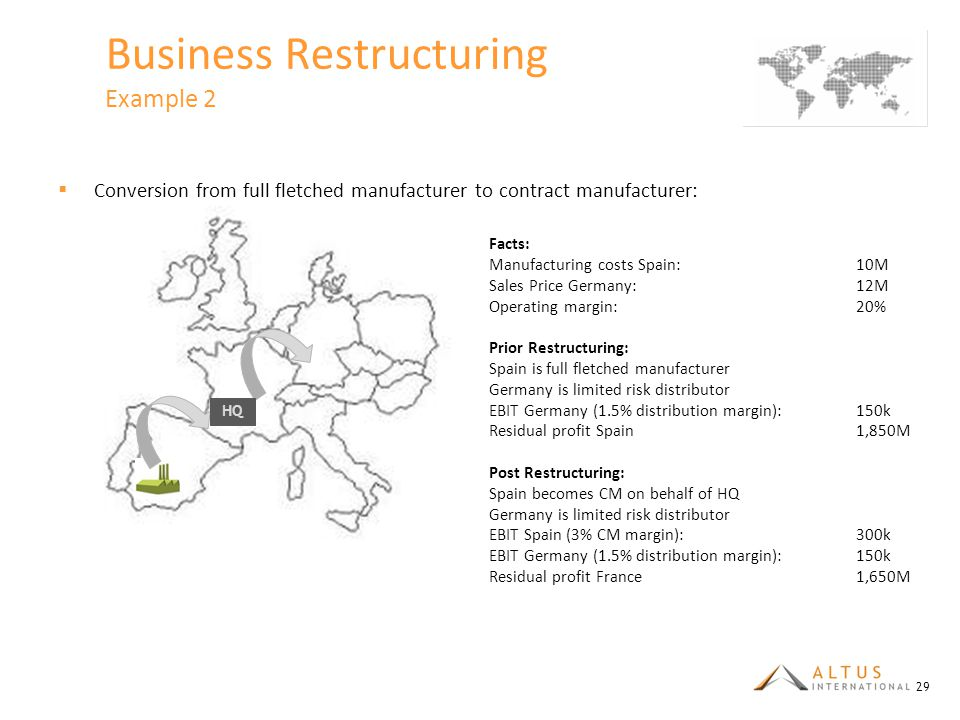 Business Restructuring Example 2