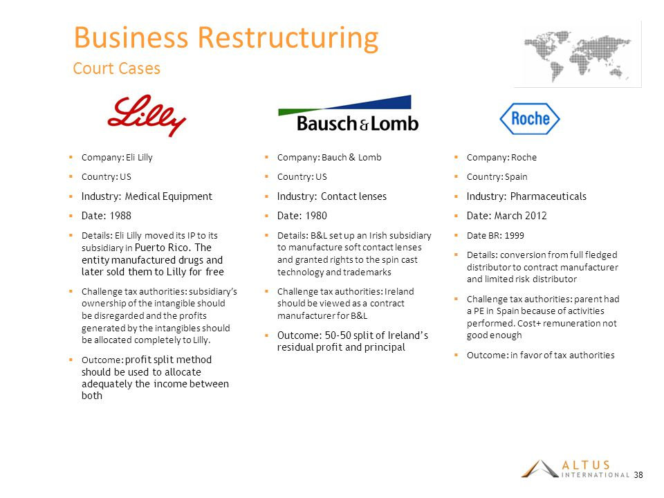 Business Restructuring Court Cases