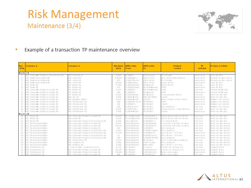Risk Management Maintenance (3/4)