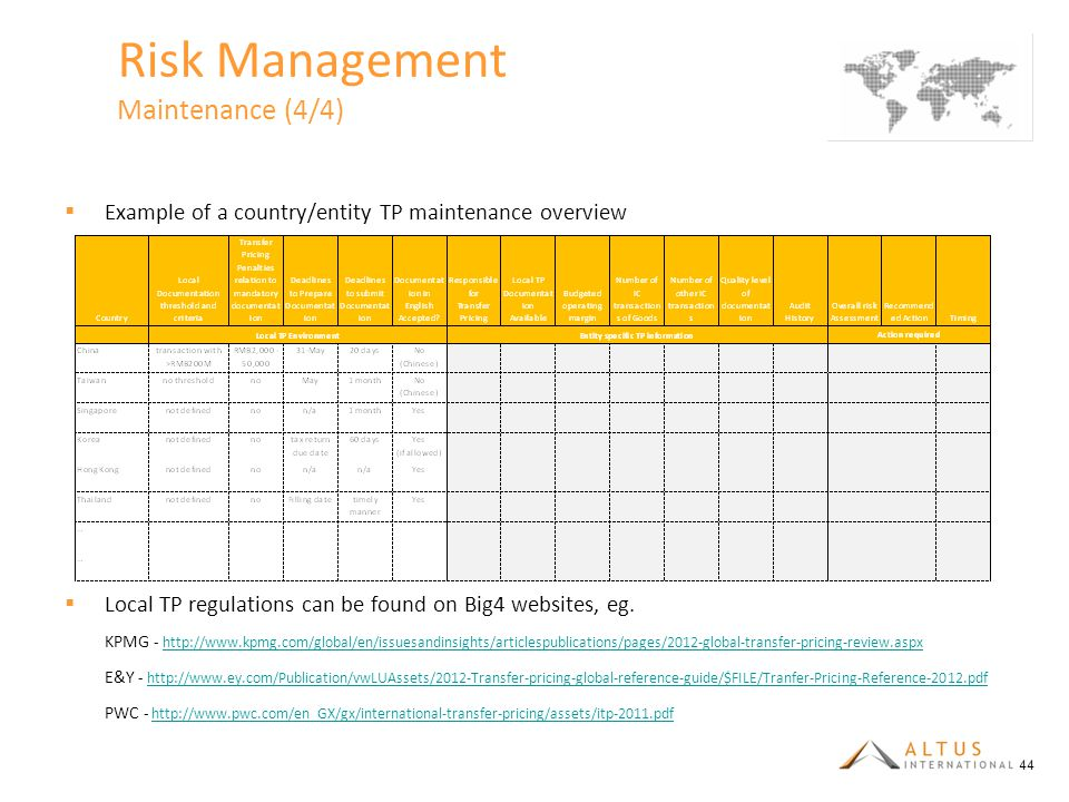 Risk Management Maintenance (4/4)