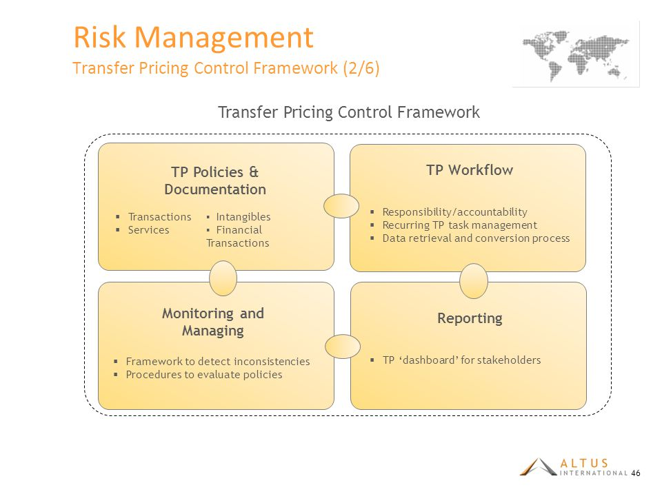 Risk Management Transfer Pricing Control Framework (2/6)