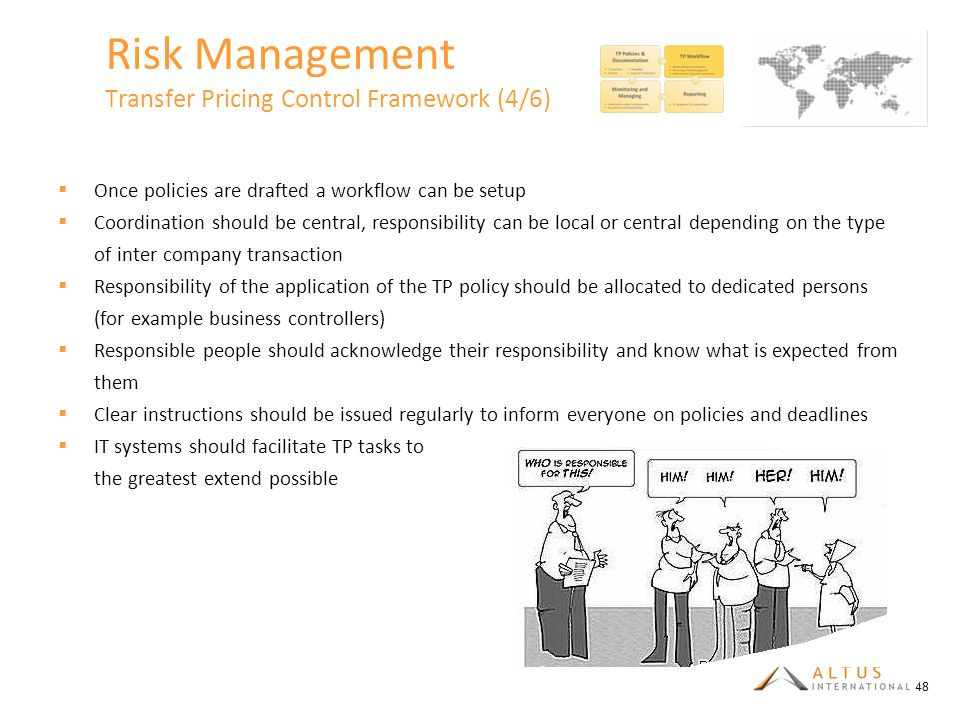 Risk Management Transfer Pricing Control Framework (4/6)