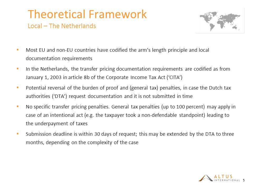Theoretical Framework Local – The Netherlands