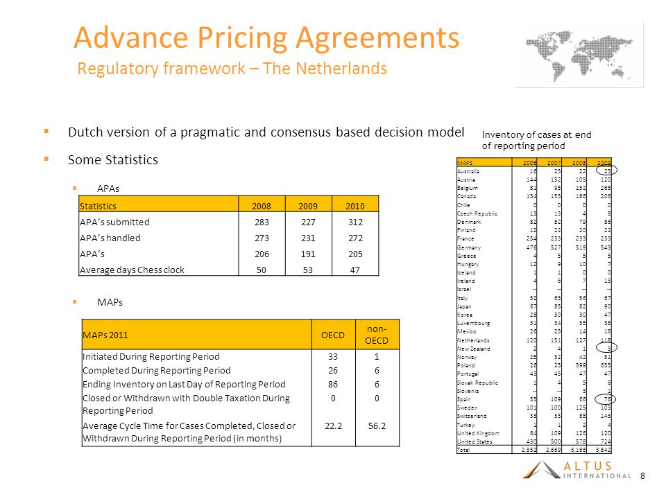 Advance Pricing Agreements Regulatory framework – The Netherlands