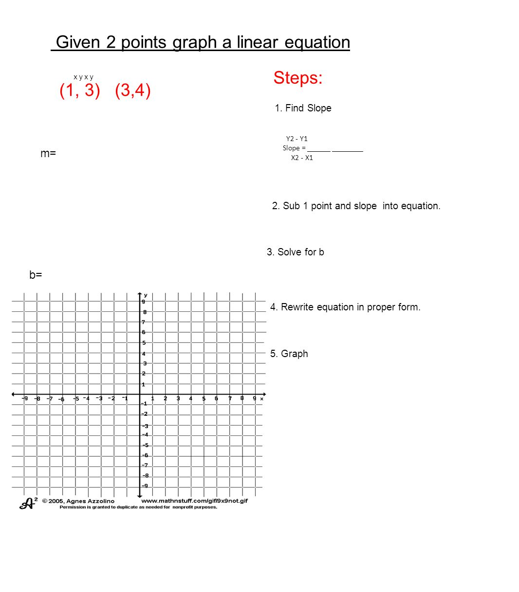 Given 2 points graph a linear equation