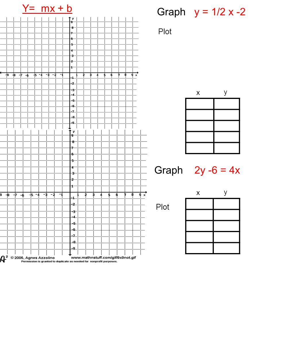 Y= mx + b Graph y = 1/2 x -2 Plot x y Graph 2y -6 = 4x x y Plot