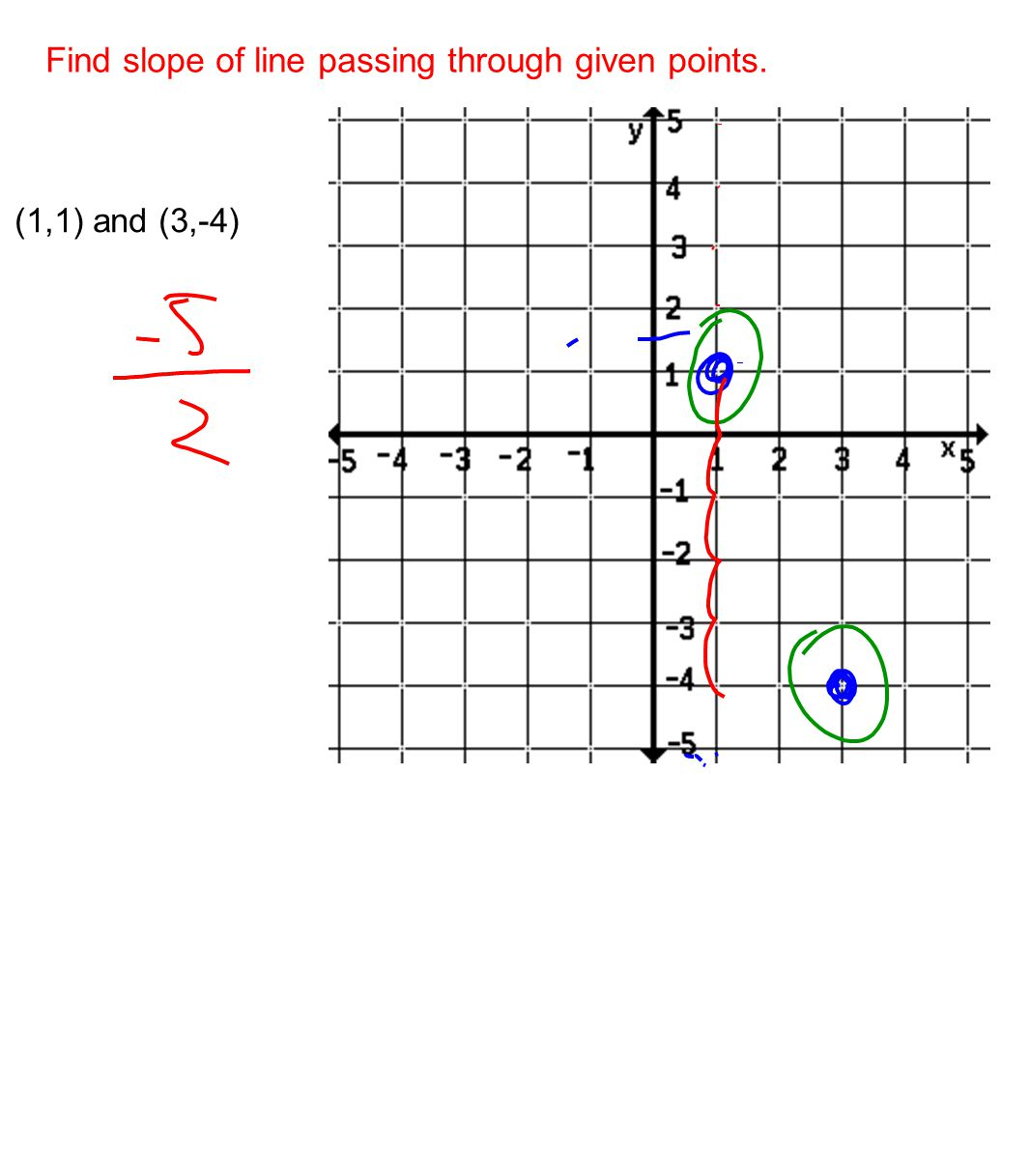 Find slope of line passing through given points.