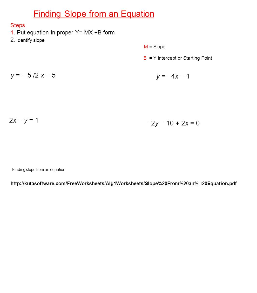 Uncategorized Slope Intercept Form Worksheets photo album how to find slope standard form millions ideas finding from an equation