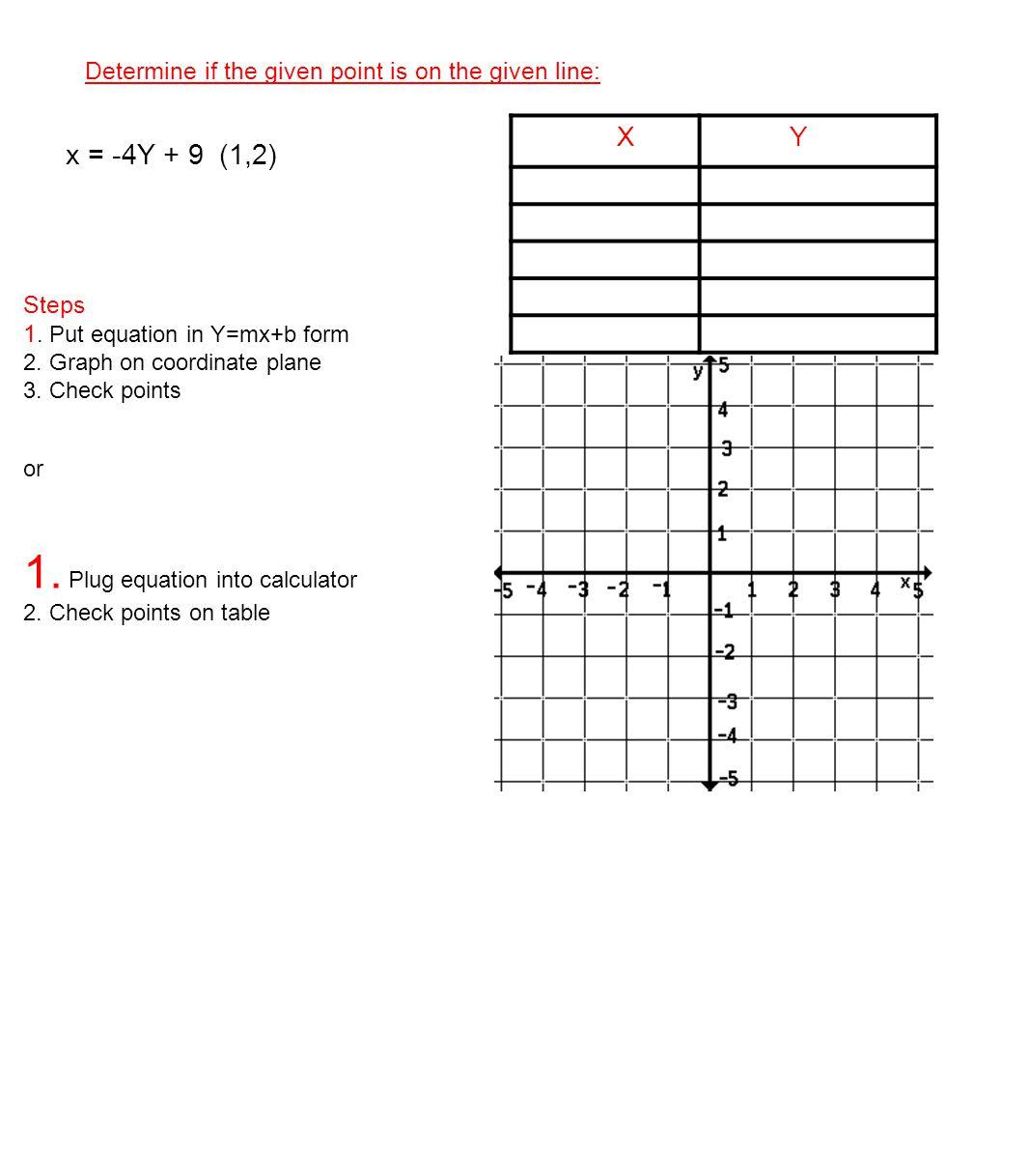 1. Plug equation into calculator