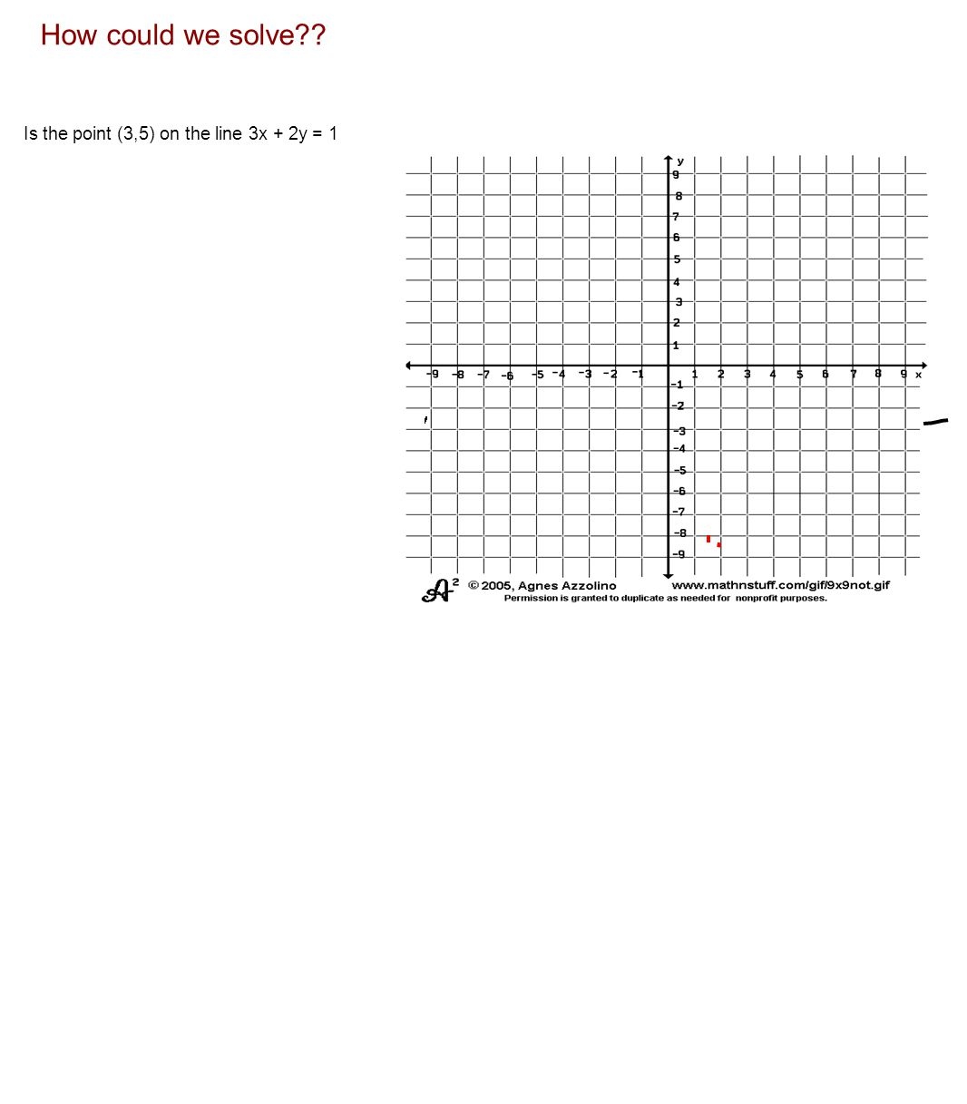 How could we solve Is the point (3,5) on the line 3x + 2y = 1