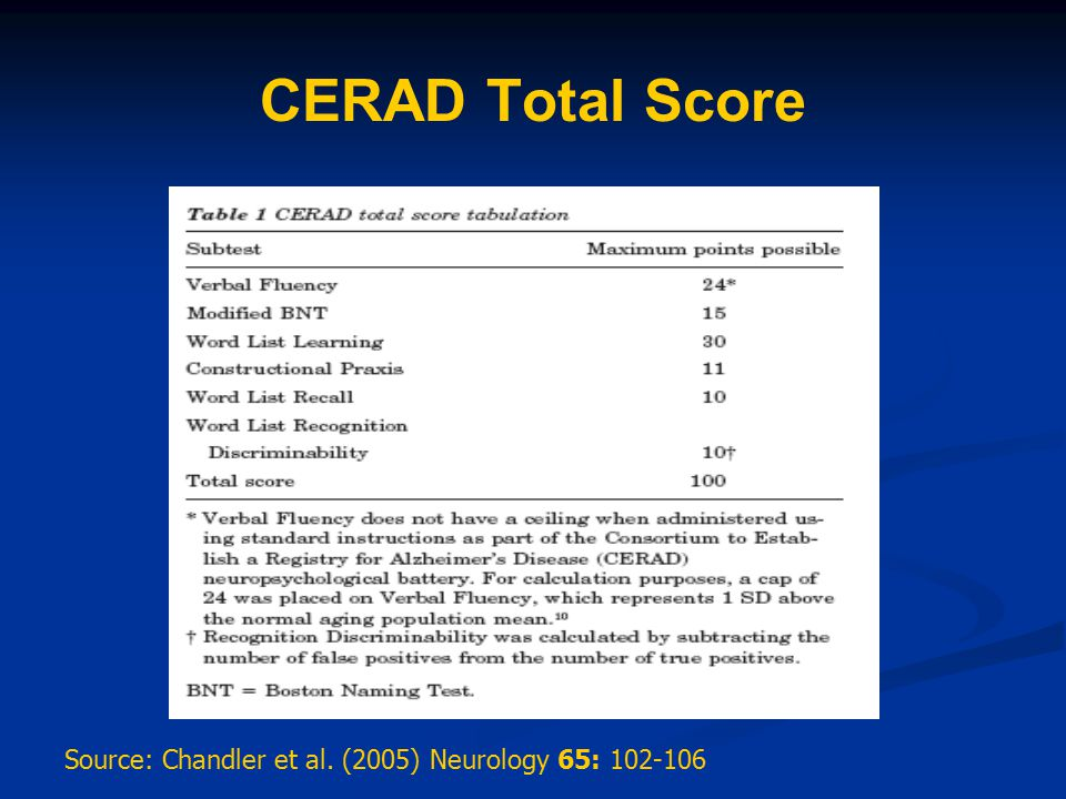 CERAD Total Score Source: Chandler et al. (2005) Neurology 65: 102-106