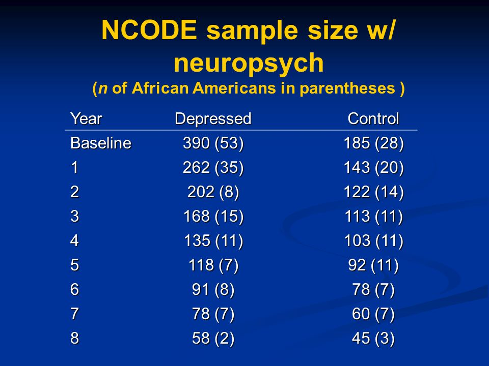 NCODE sample size w/ neuropsych (n of African Americans in parentheses )