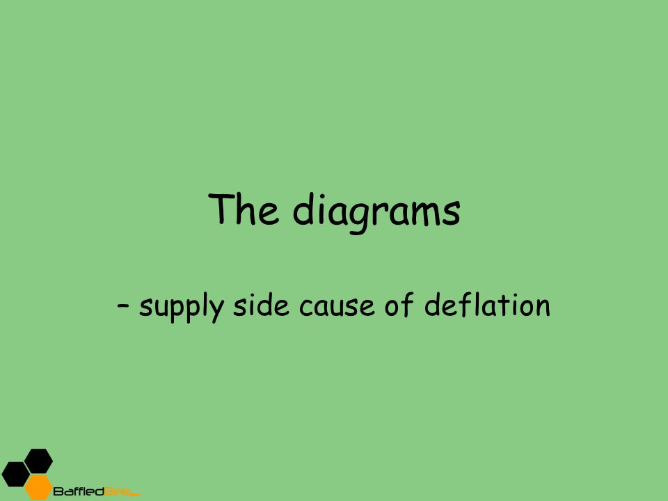 – supply side cause of deflation