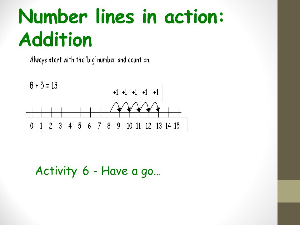 Number lines in action: Addition