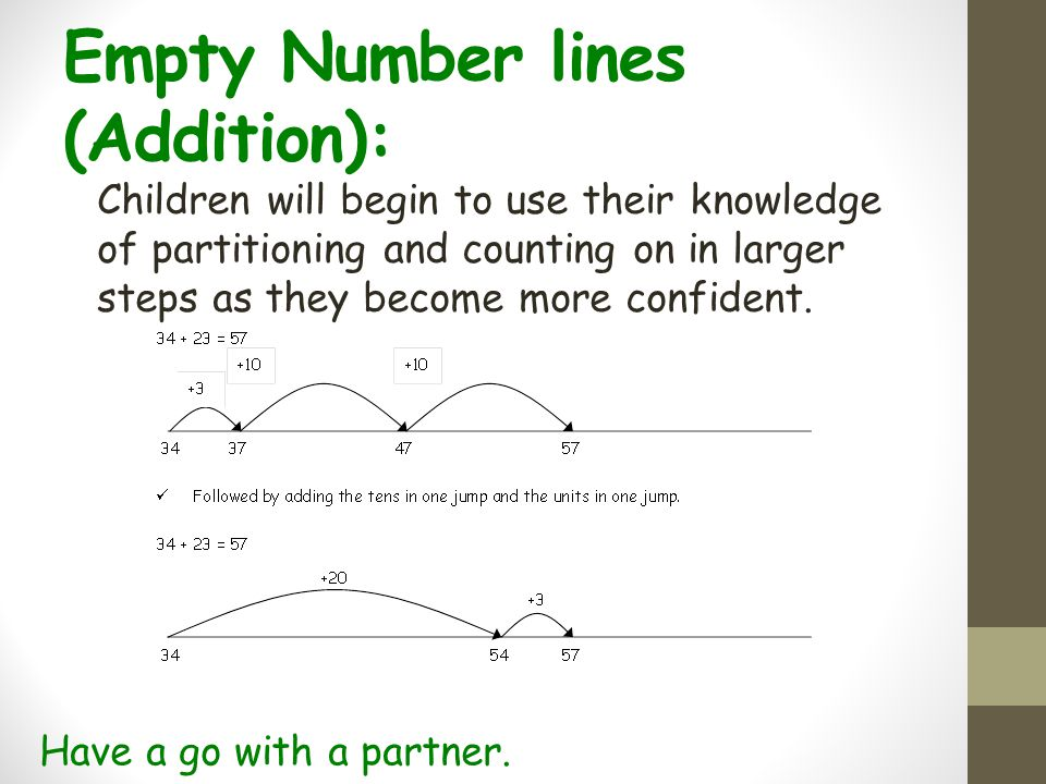 Empty Number lines (Addition):