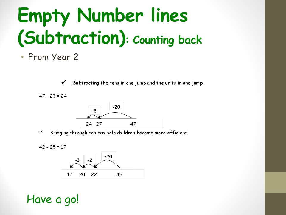Empty Number lines (Subtraction): Counting back