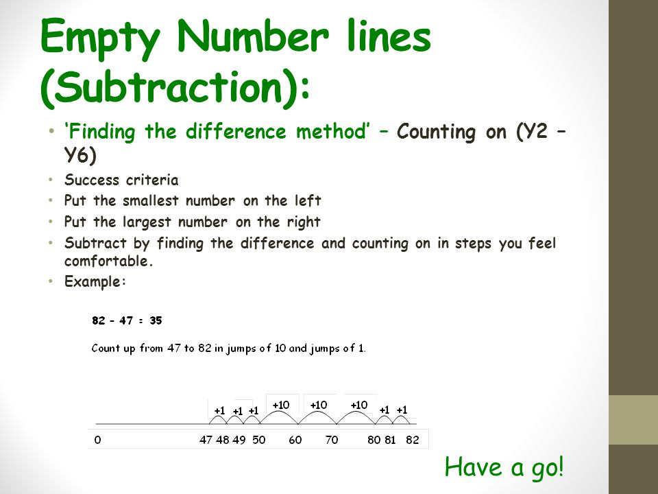 Empty Number lines (Subtraction):