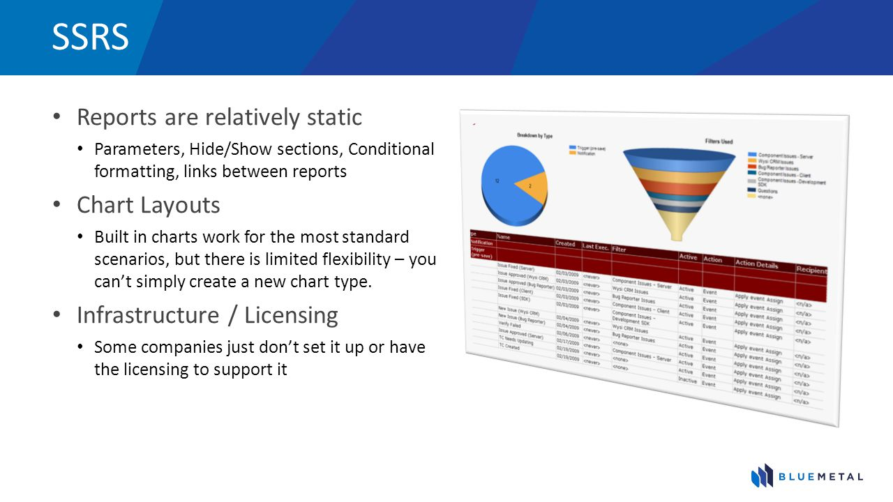 SSRS Reports are relatively static Chart Layouts