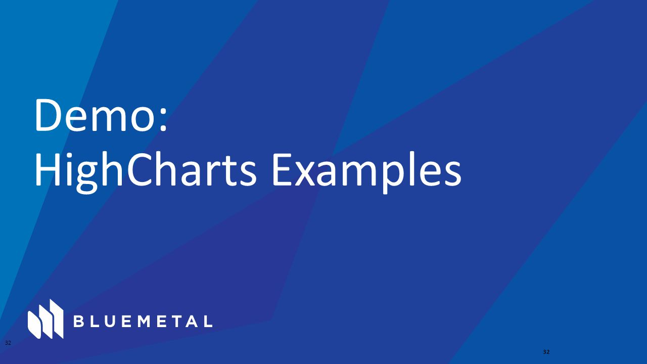 Demo: HighCharts Examples