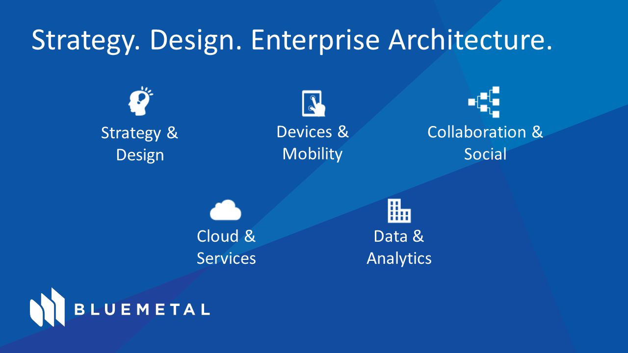 Strategy. Design. Enterprise Architecture.
