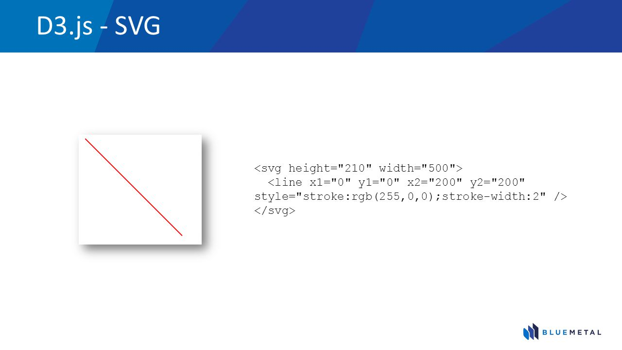 D3.js - SVG <svg height= 210 width= 500 > <line x1= 0 y1= 0 x2= 200 y2= 200 style= stroke:rgb(255,0,0);stroke-width:2 /> </svg>