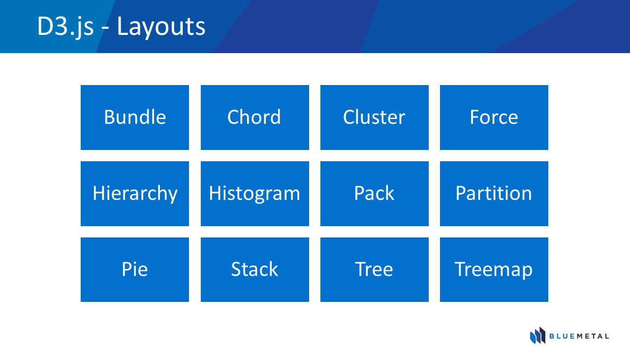 D3.js - Layouts Bundle Chord Cluster Force Hierarchy Histogram Pack