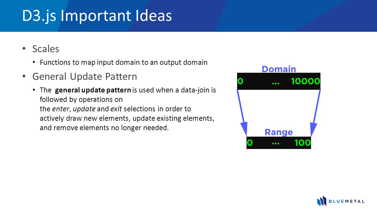 D3.js Important Ideas Scales General Update Pattern