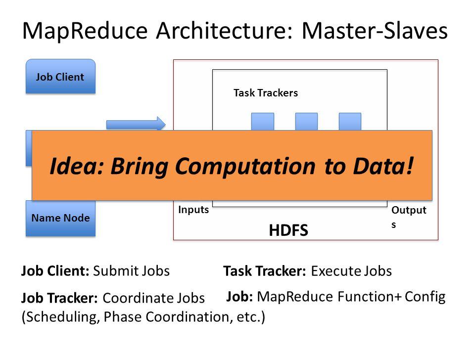 MapReduce Architecture: Master-Slaves