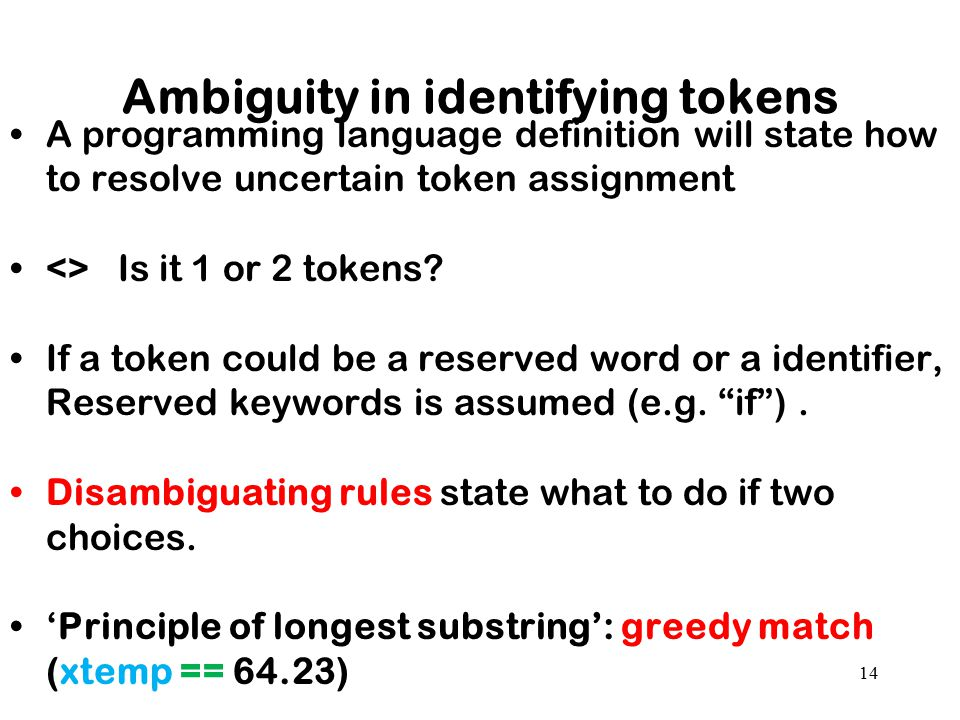 Ambiguity in identifying tokens