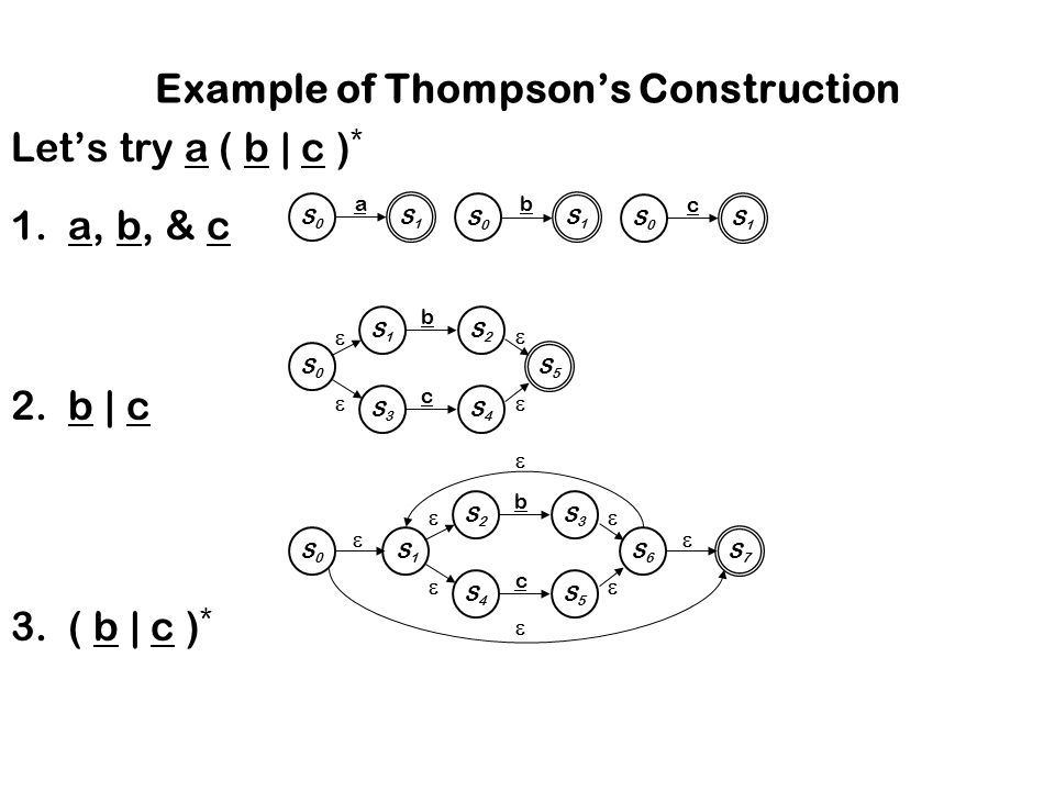 Example of Thompson's Construction